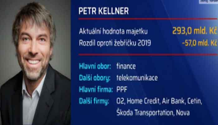 Orang Terkaya Dinegara Ceko Petr Kellner Meninggal Dunia Padang Time